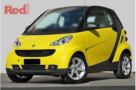 2009 smart fortwo prices reviews and pictures us news. Black Bedroom Furniture Sets. Home Design Ideas