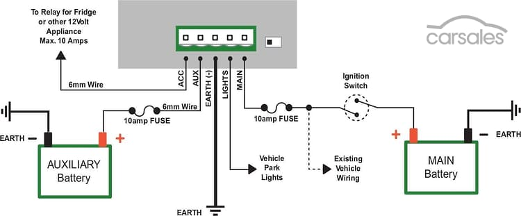 p ha dual battery isolator wiring diagram wiring diagram and how not to deplete your starter battery in the outback 4x4 fever marine dual battery isolator wiring diagram
