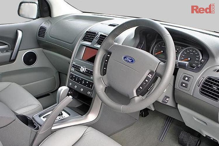 2005 Ford Territory Ghia SY