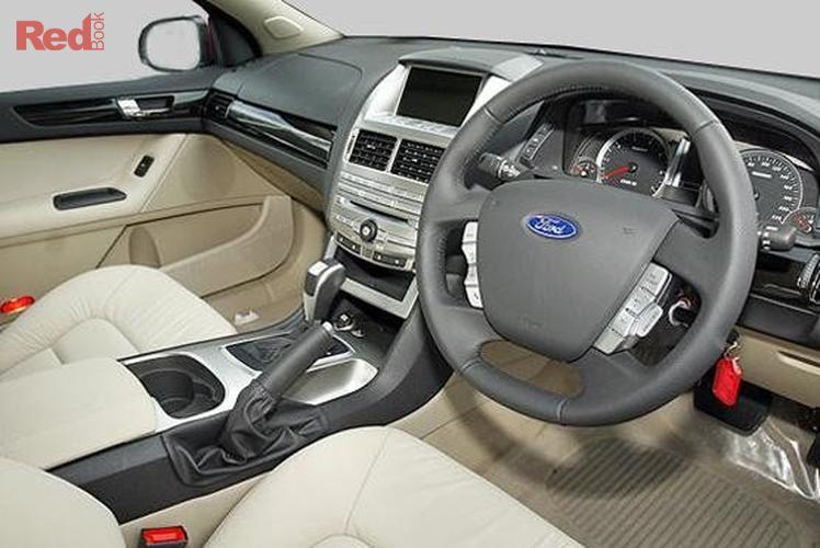 2008 Ford Falcon G6E FG