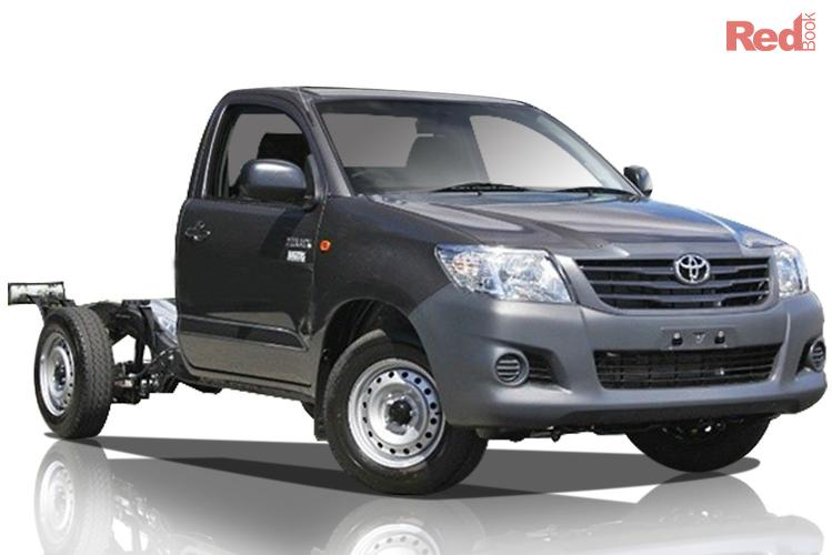 2014 Toyota Hilux Workmate TGN16R MY14